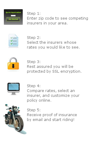 How to Get 50cc Scooter Insurance
